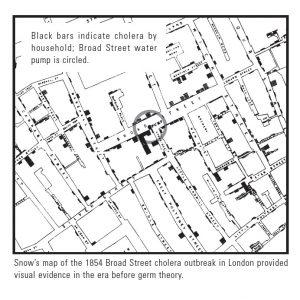 Gumptionade Cholera Map